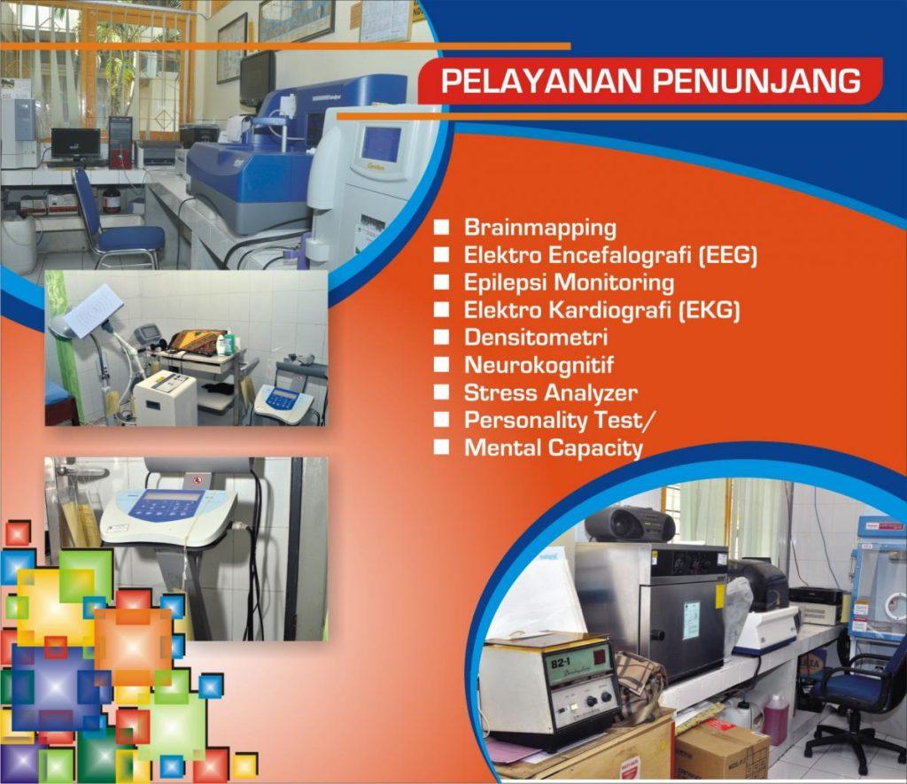 Layanan Penunjang EKG dan EEG